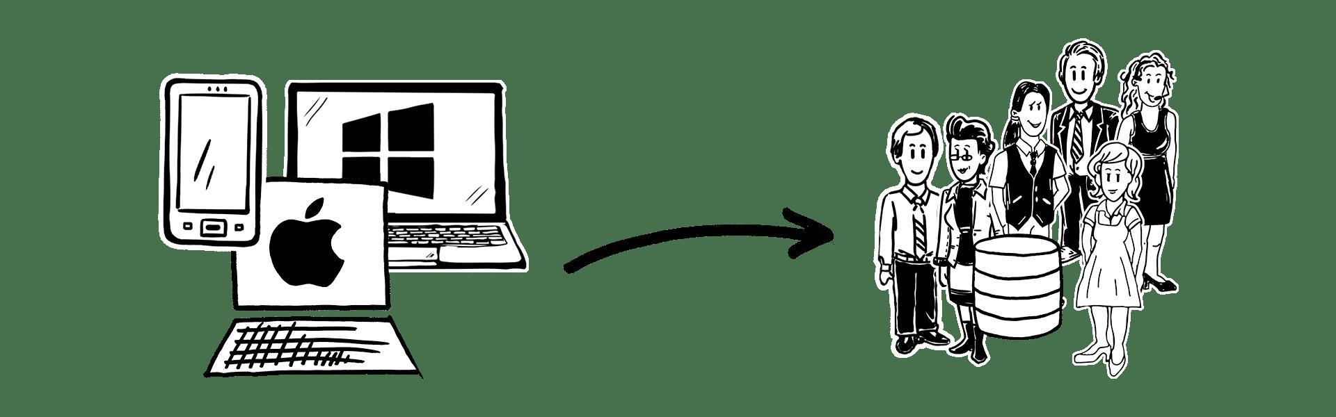 contact synchronization enterprise address list