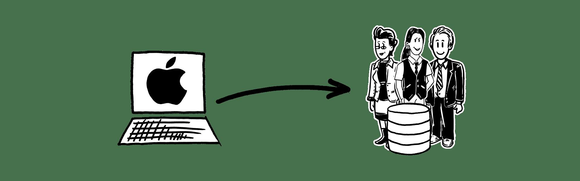 contact synchronization mac linux addresslists