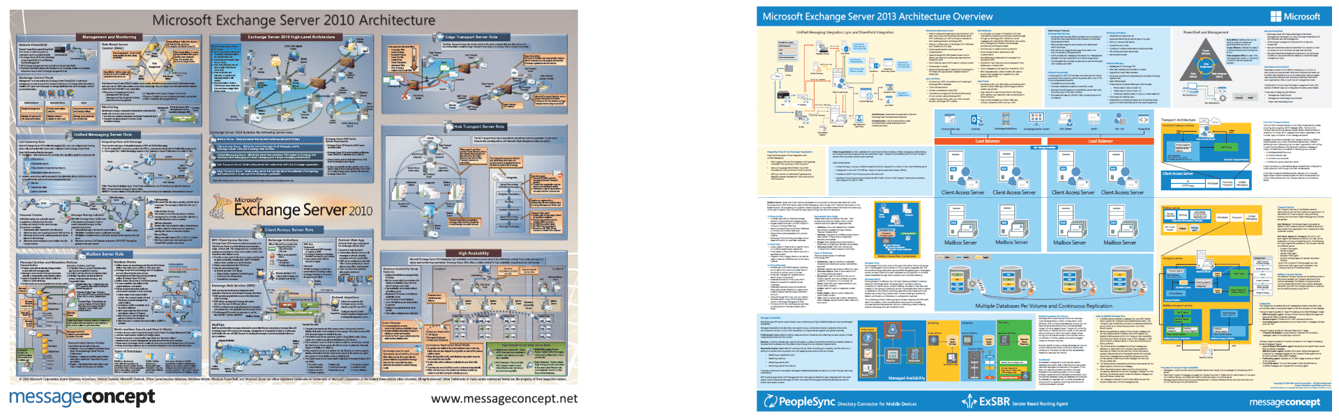messageconcept exchange server posters